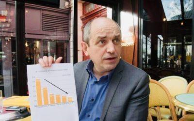 20 MINUTES: PIERRE LARROUTUROU: «IL NOUS FAUT CRÉER UNE BANQUE  EUROPÉENNE DU CLIMAT»